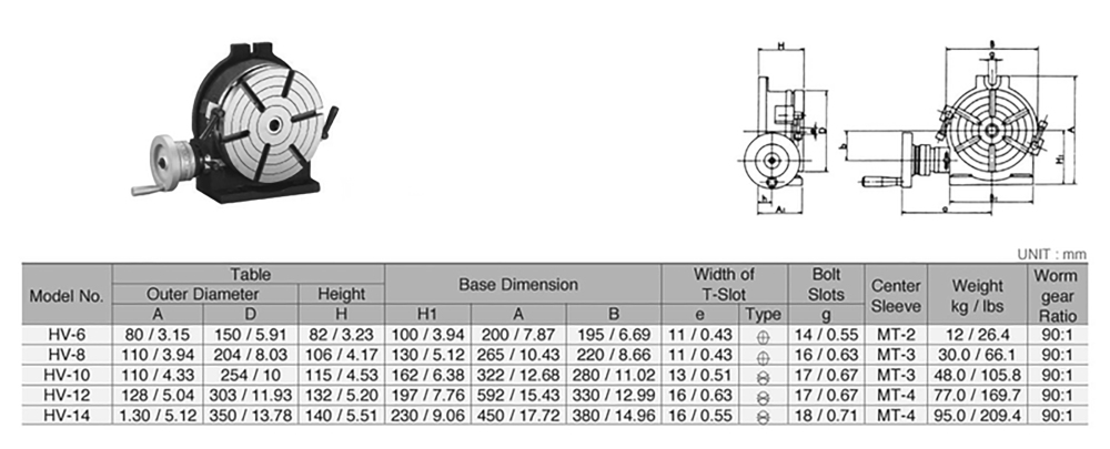 Rotary Table Spec's.jpg